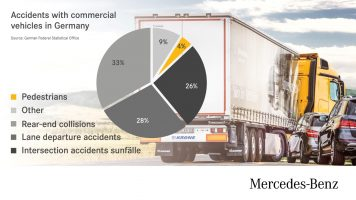 Mercedes-Benz Safety Accidents with Commercial Vehicles in Germany