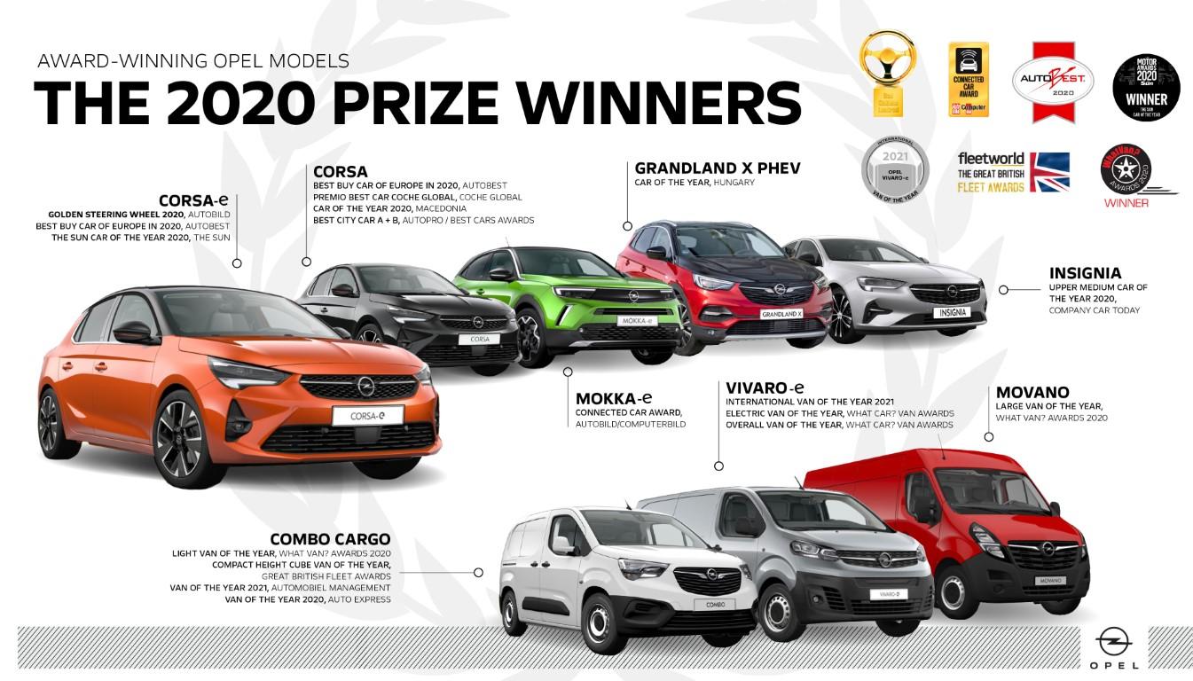 02-Opel-Awards-2020-513941 (Medium)