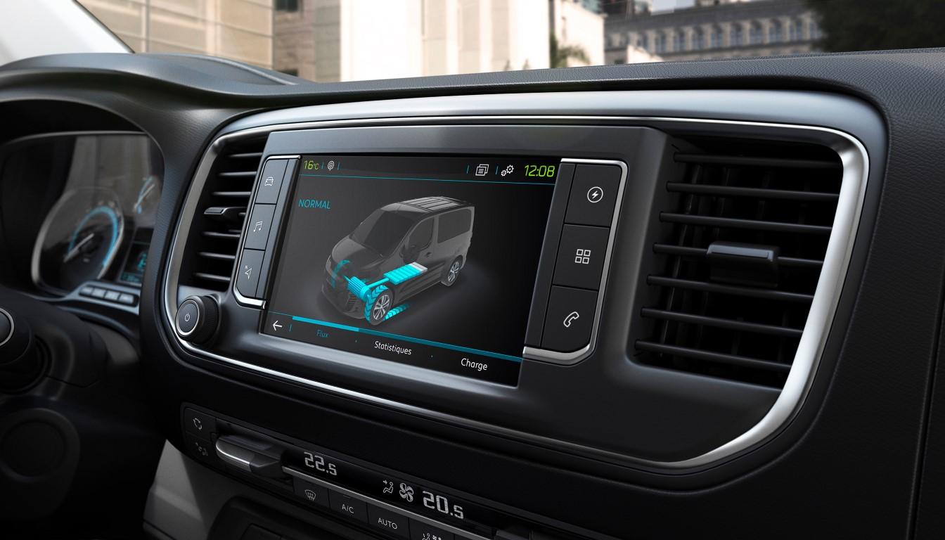 Peugeot e-Expert Ευελιξία χωρίς ρύπους! (6)