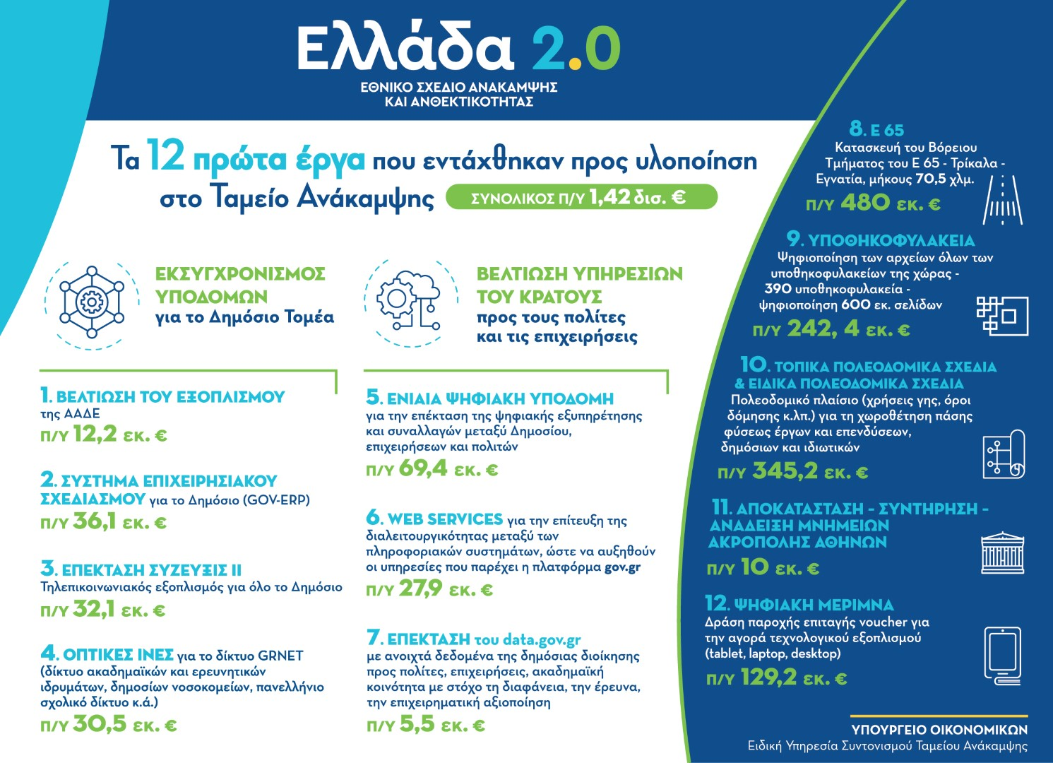 Greece 2.0_infographic 5_1 (Large)