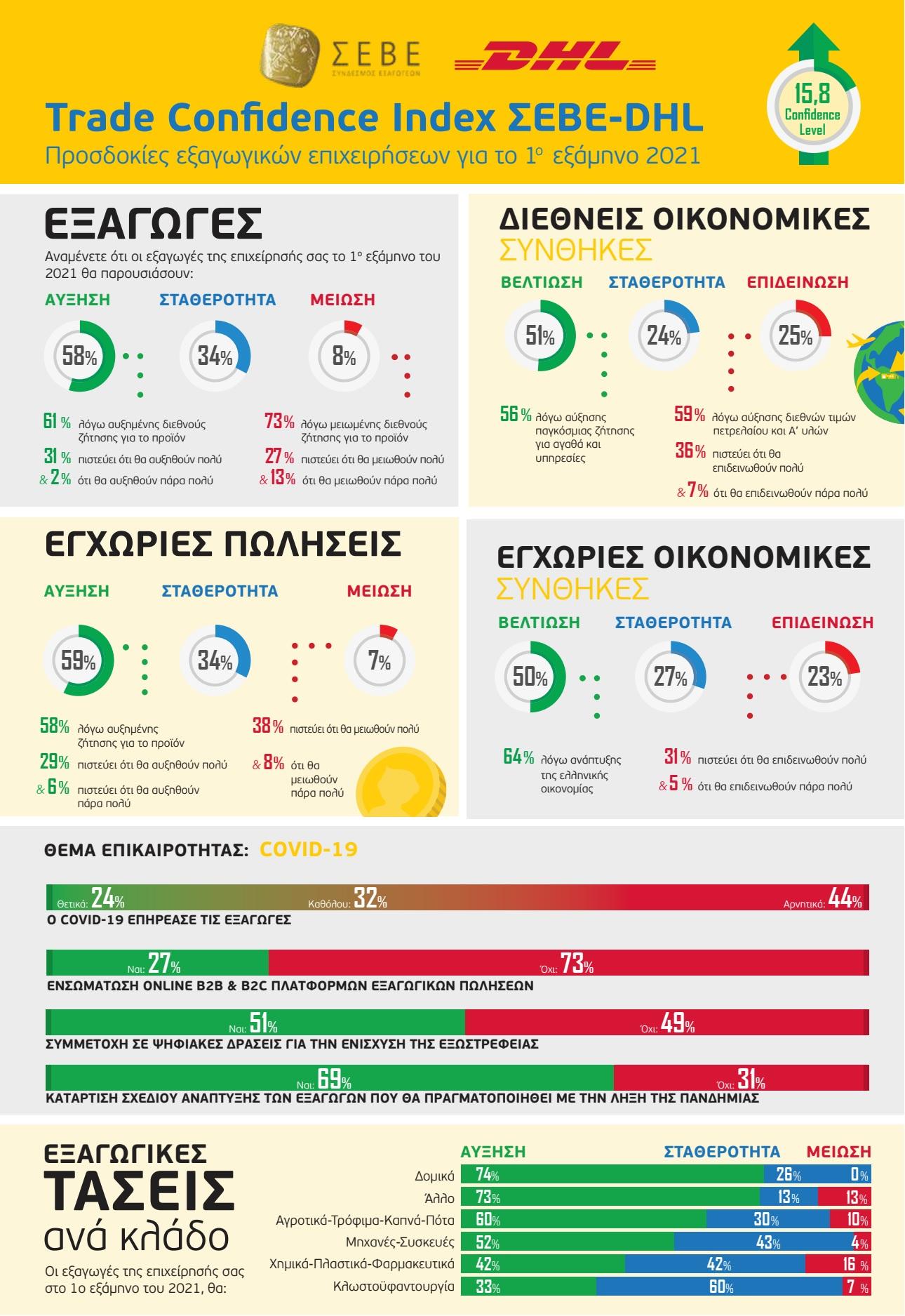 Seve_Infographics_S1_2021