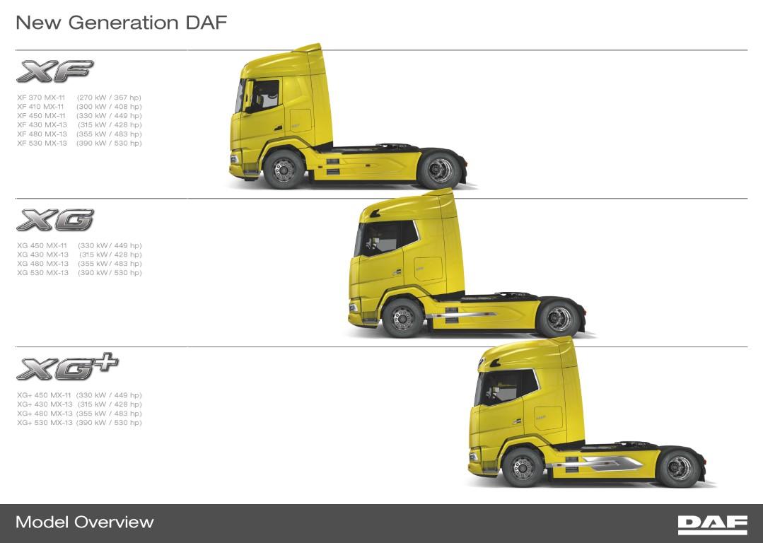DAF XF (10)